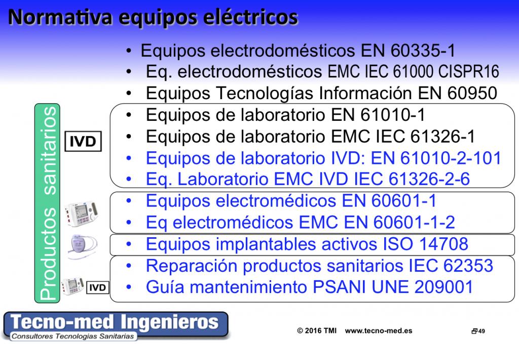 emed-1
